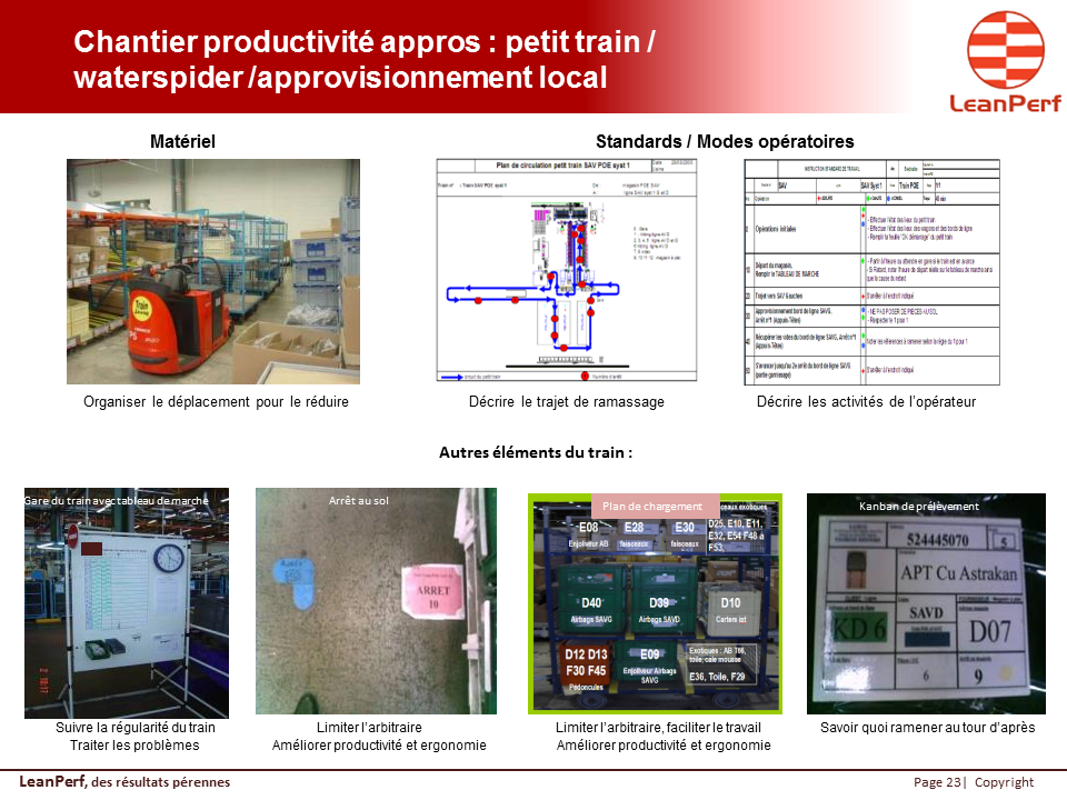 Chantier productivité appros : petit train - waterspider - approvisionnement local