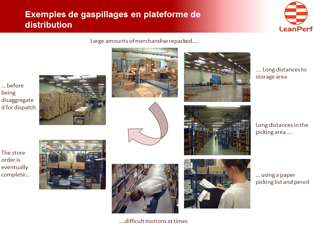Exemple de gaspillages en plateforme de distribution