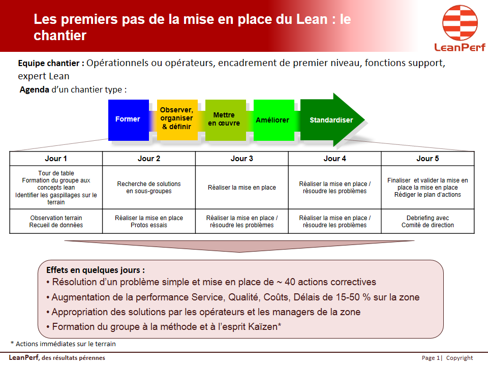 chantiers ppt003