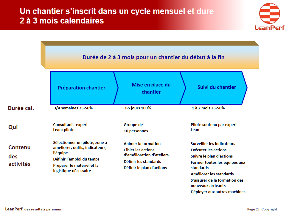chantiers ppt004