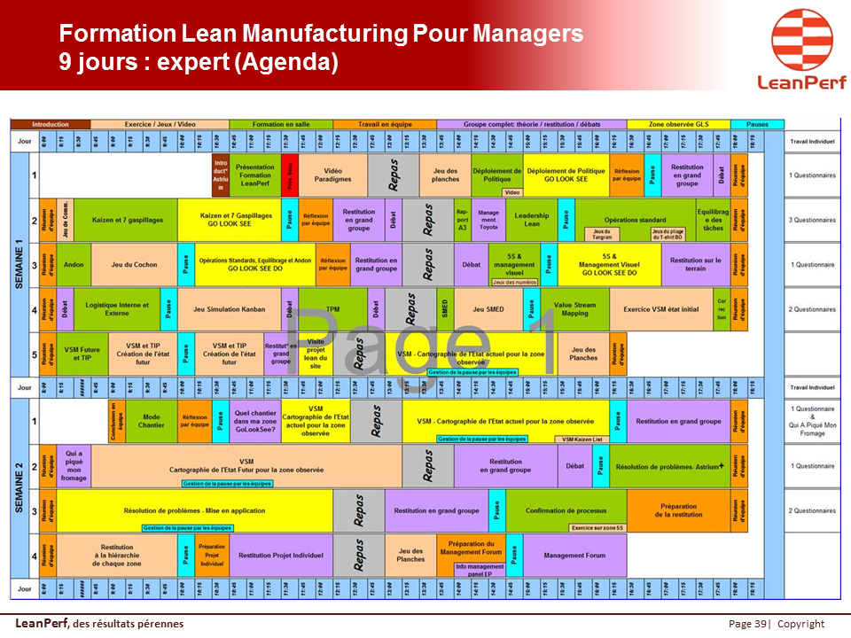 Formation Lean Manufacturing Pour Managers 9 jours - expert