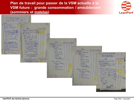 VSM plan actions ameublement